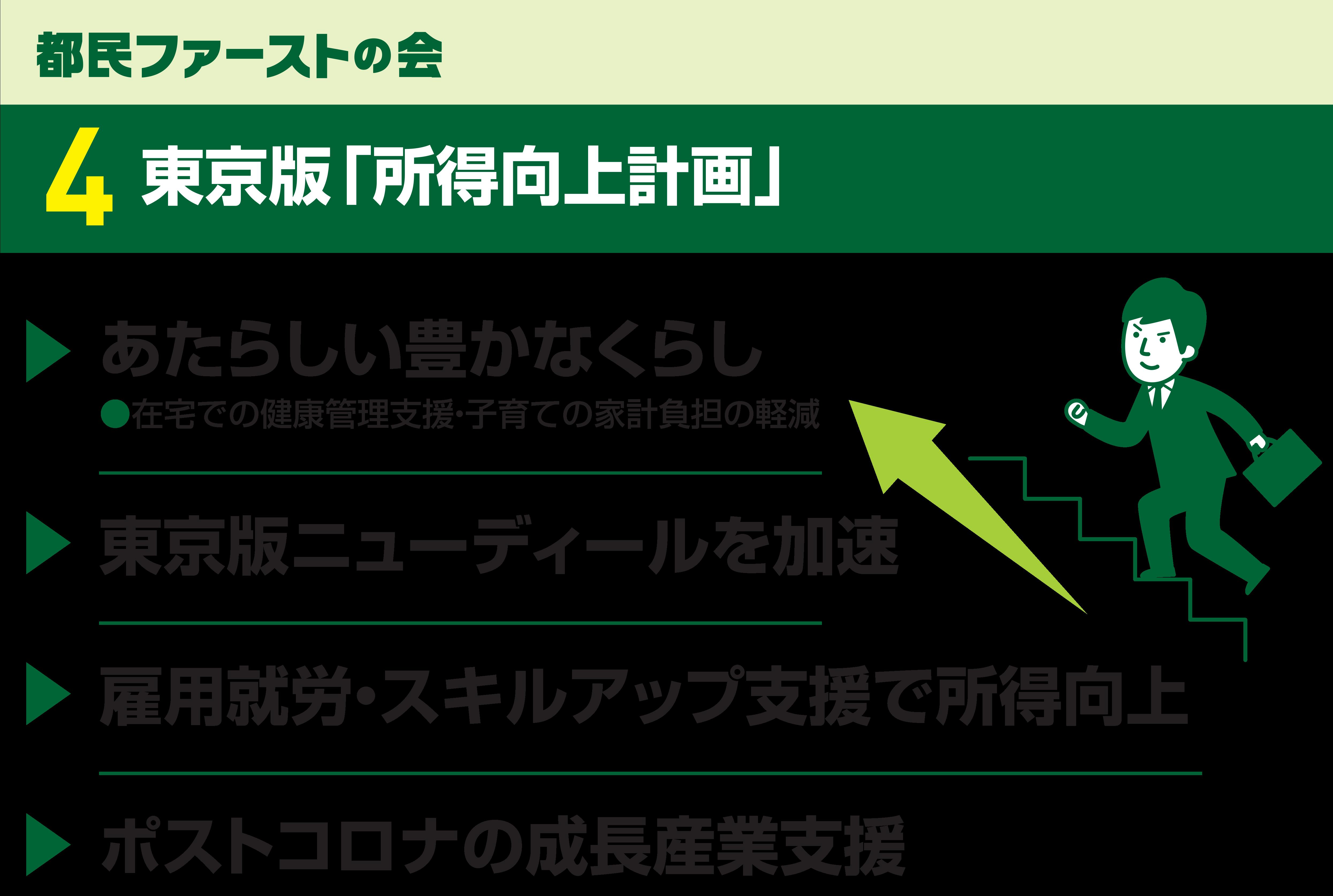 東京版「所得向上計画」